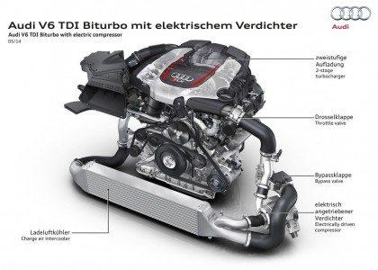 Turbo elettrico
