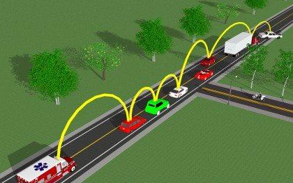 Trasmissione dati da veicolo a veicolo