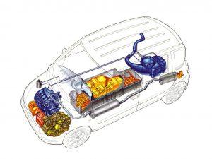 Fiat Multipla Ibrida_schema
