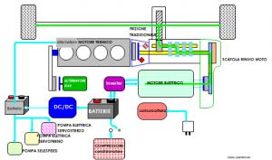 Fiat Multipla Ibrida_schema funzionamento solo elettrico